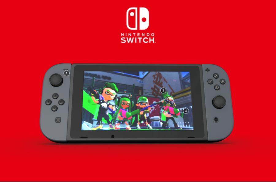Play with this 3D render of the Switch controller
