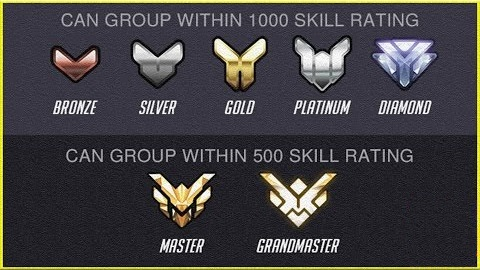 overwatch-skill-ranking-powerup