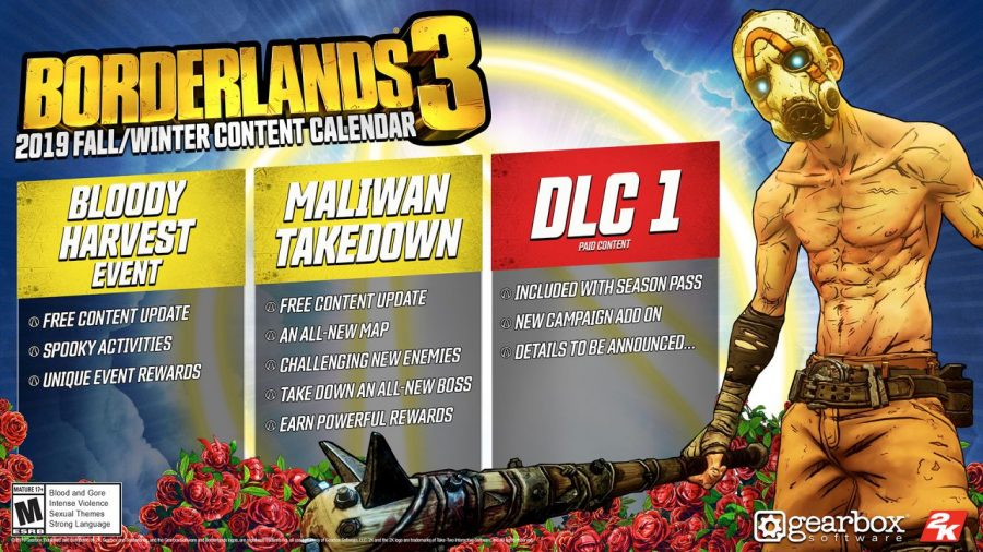 Borderlands 3 DLC roadmap revealed